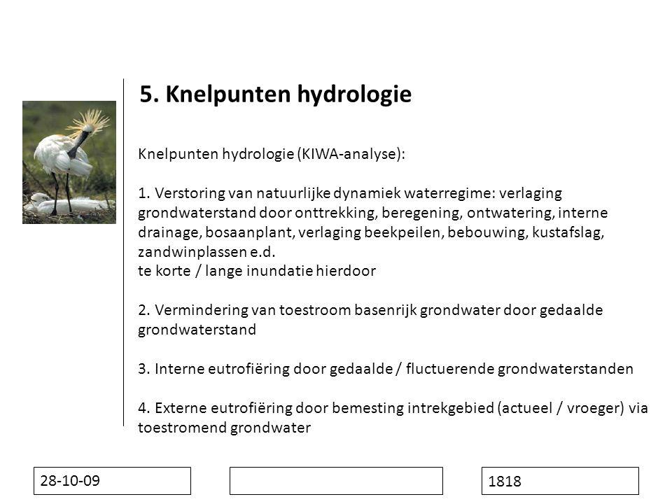 28-10-09 1818 5. Knelpunten hydrologie Knelpunten hydrologie (KIWA-analyse): 1.