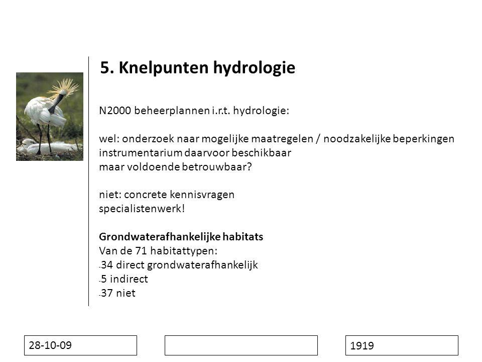 28-10-09 1919 5. Knelpunten hydrologie N2000 beheerplannen i.r.t.