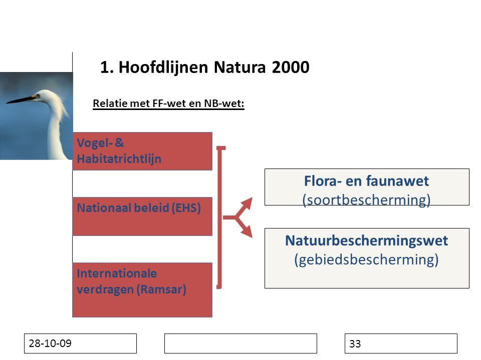28-10-09 33 Vogel- & Habitatrichtlijn Nationaal beleid (EHS) Internationale verdragen (Ramsar) Natuurbeschermingswet (gebiedsbescherming) Flora- en faunawet (soortbescherming) 1.