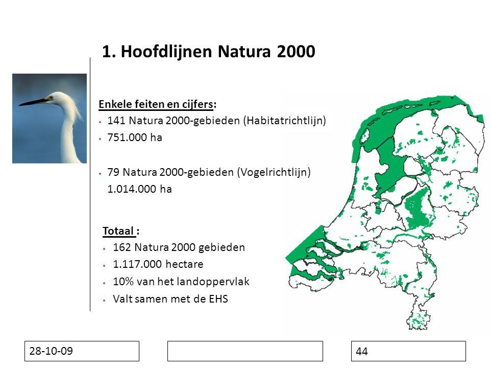 28-10-09 44 Totaal :  162 Natura 2000 gebieden  1.117.000 hectare  10% van het landoppervlak  Valt samen met de EHS 1.