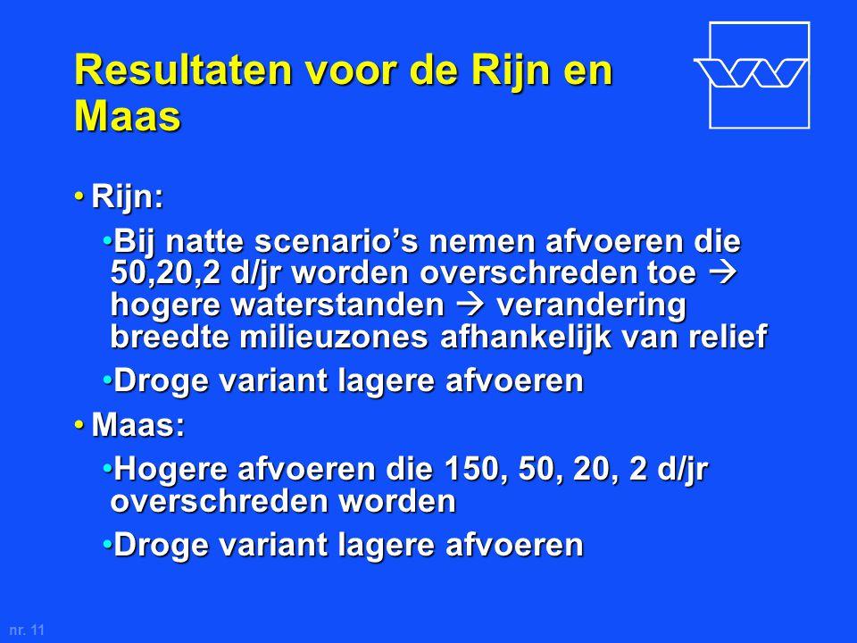 nr. 11 Resultaten voor de Rijn en Maas Rijn:Rijn: Bij natte scenario's nemen afvoeren die 50,20,2 d/jr worden overschreden toe  hogere waterstanden 