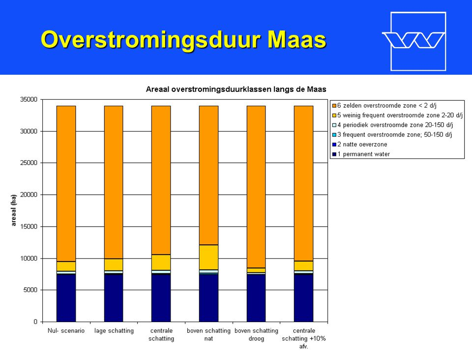 nr. 17 Overstromingsduur Maas