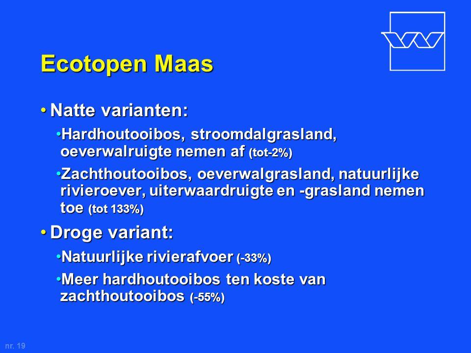 nr. 19 Ecotopen Maas Natte varianten:Natte varianten: Hardhoutooibos, stroomdalgrasland, oeverwalruigte nemen af (tot-2%)Hardhoutooibos, stroomdalgras