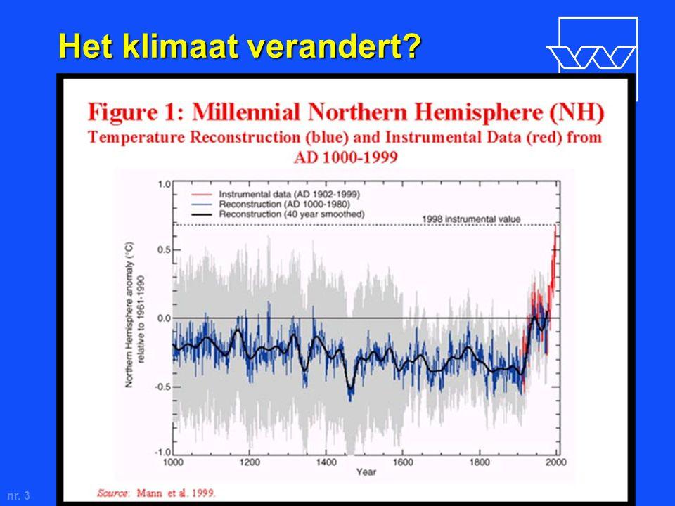 nr. 3 Het klimaat verandert?