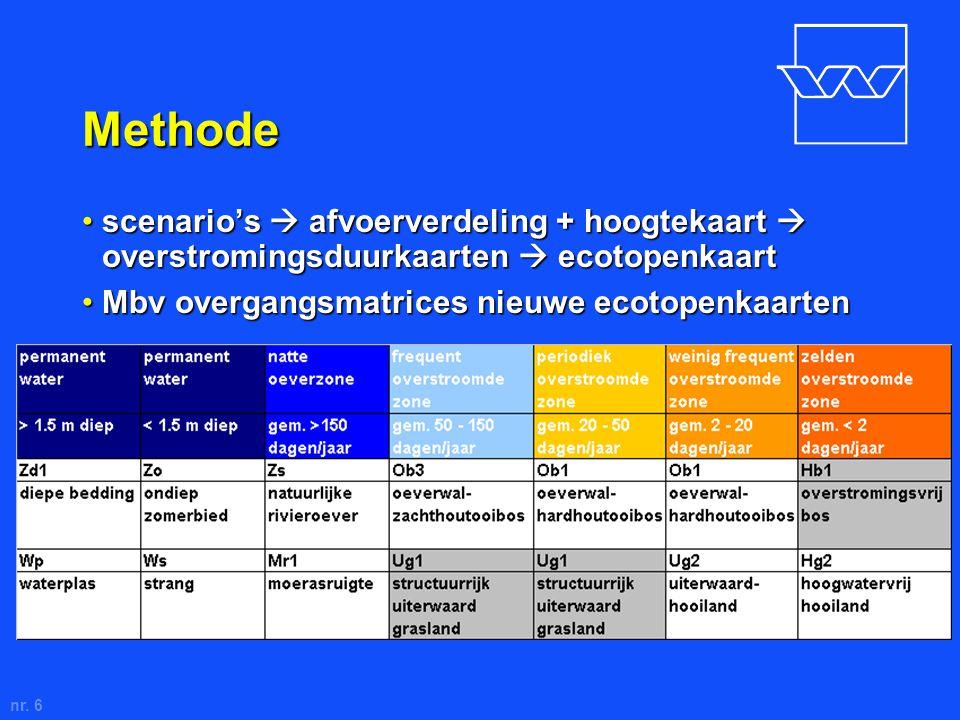 nr. 6 Methode scenario's  afvoerverdeling + hoogtekaart  overstromingsduurkaarten  ecotopenkaartscenario's  afvoerverdeling + hoogtekaart  overst