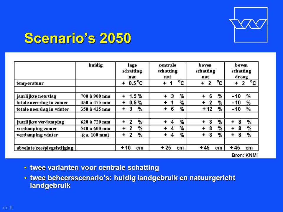 nr. 9 Scenario's 2050 twee varianten voor centrale schattingtwee varianten voor centrale schatting twee beheersscenario's: huidig landgebruik en natuu