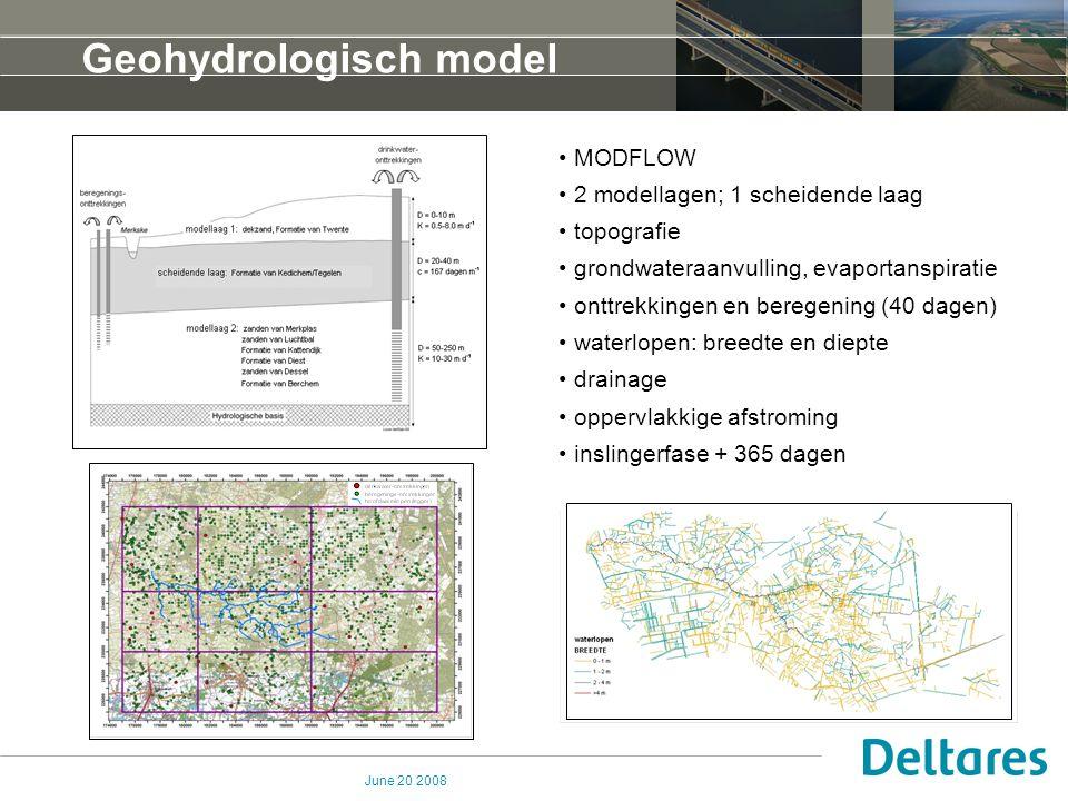 June 20 2008 Geohydrologisch model MODFLOW 2 modellagen; 1 scheidende laag topografie grondwateraanvulling, evaportanspiratie onttrekkingen en beregen