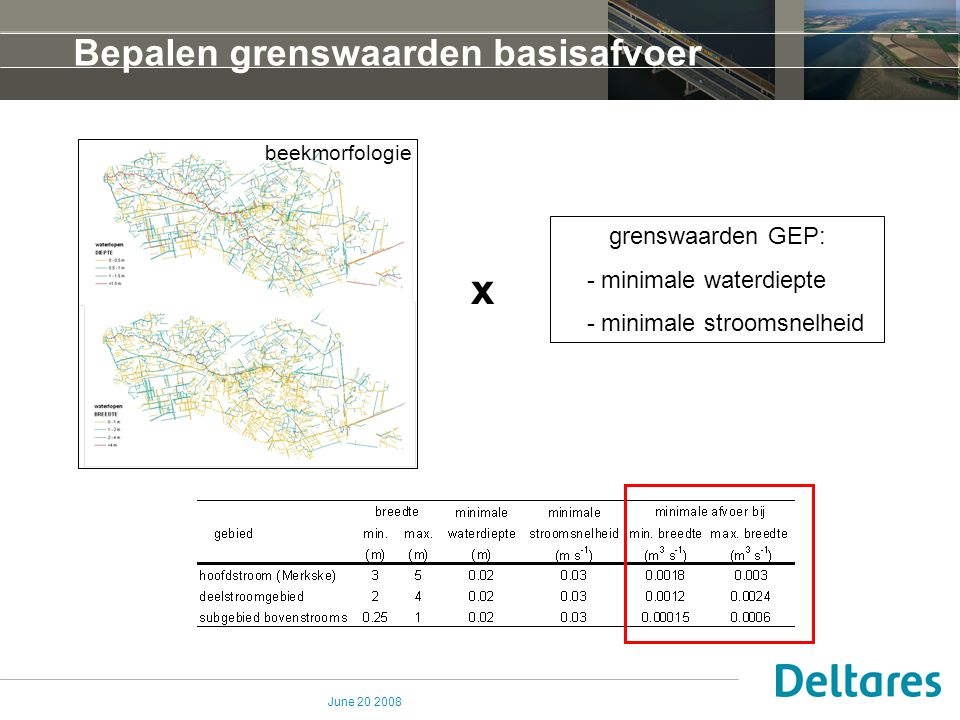 June 20 2008 Bepalen grenswaarden basisafvoer beekmorfologie grenswaarden GEP: - minimale waterdiepte - minimale stroomsnelheid x