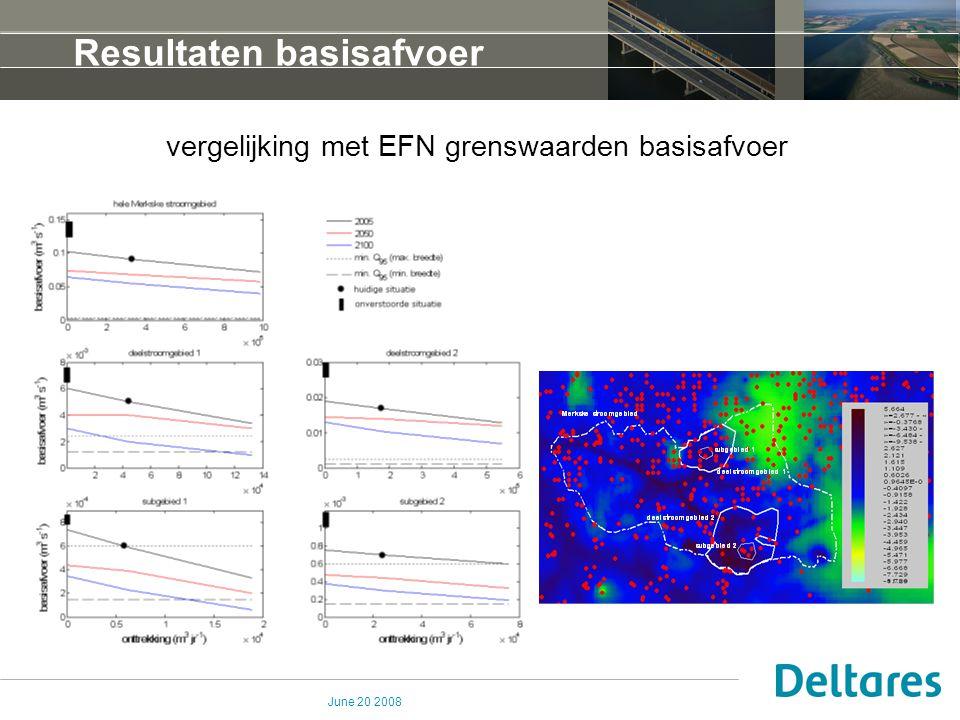 June 20 2008 Resultaten basisafvoer vergelijking met EFN grenswaarden basisafvoer