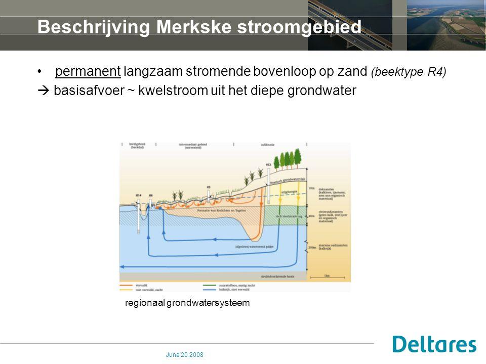 June 20 2008 Beschrijving Merkske stroomgebied menselijke ingrepen  normalisatie waterlopen stelsel van tertiaire waterlopen voor drainage landbouwgebieden drinkwateronttrekkingen net buiten gebied zomerperiode: beregening vanuit grondwater