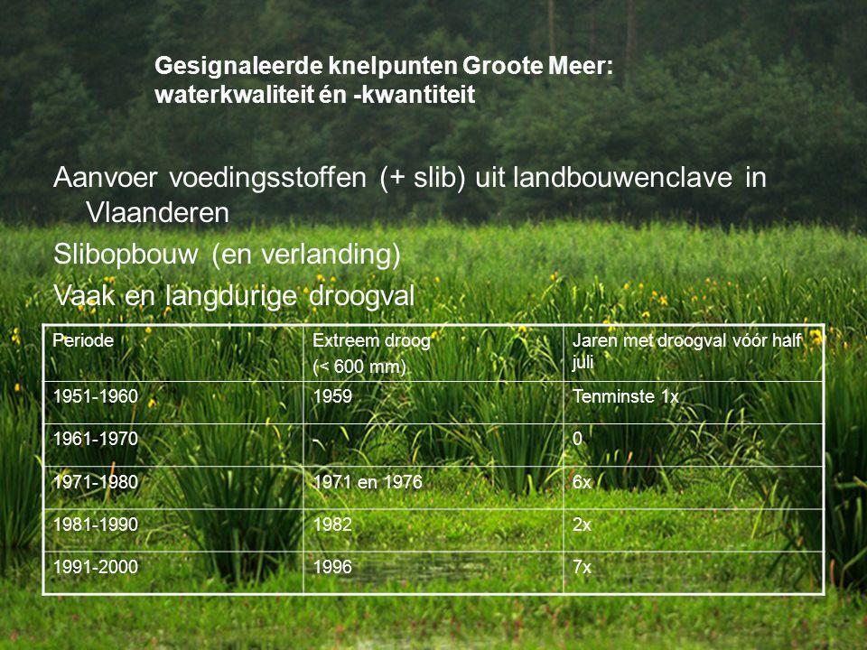 Gesignaleerde knelpunten Groote Meer: waterkwaliteit én -kwantiteit PeriodeExtreem droog (< 600 mm) Jaren met droogval vóór half juli 1951-19601959Ten
