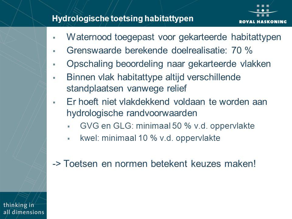 Hydrologische toetsing habitattypen  Waternood toegepast voor gekarteerde habitattypen  Grenswaarde berekende doelrealisatie: 70 %  Opschaling beoo