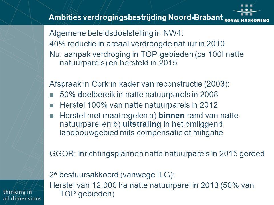 Ambities verdrogingsbestrijding Noord-Brabant Algemene beleidsdoelstelling in NW4: 40% reductie in areaal verdroogde natuur in 2010 Nu: aanpak verdroging in TOP-gebieden (ca 100.