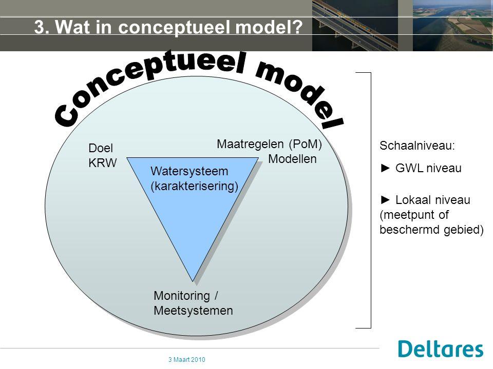 3 Maart 2010 3.Wat in conceptueel model.