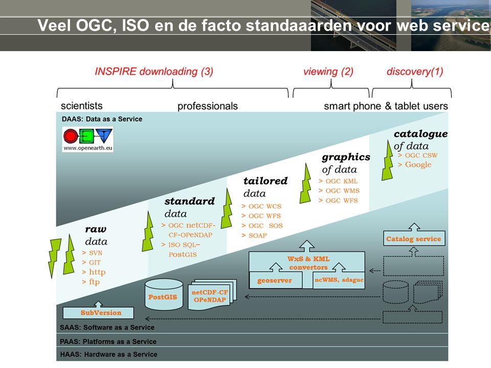 Veel OGC, ISO en de facto standaaarden voor web services