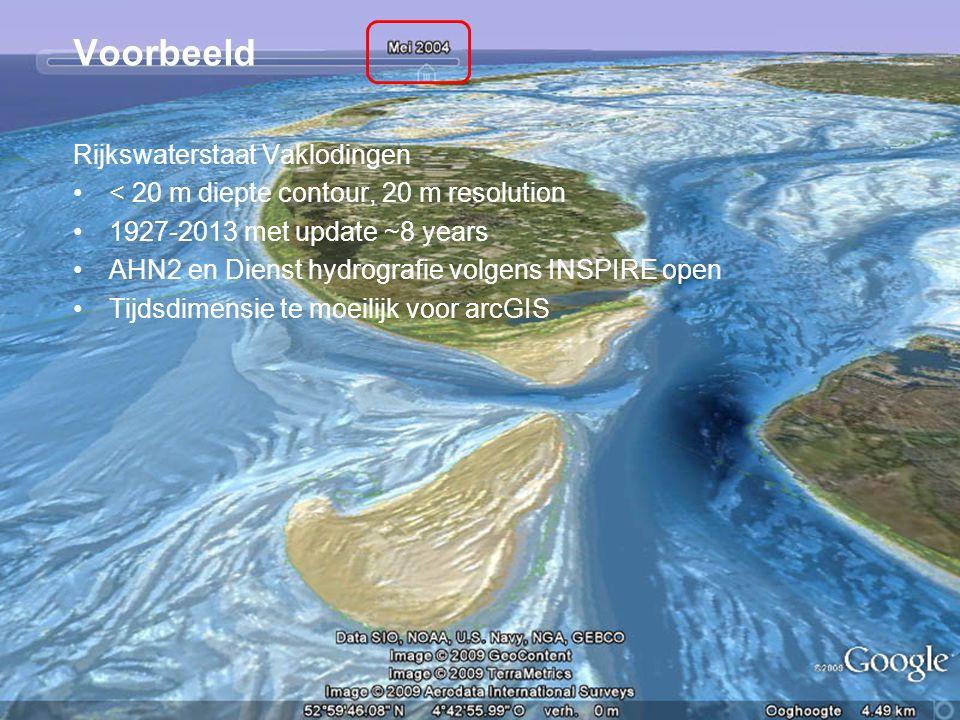 Rijkswaterstaat Vaklodingen < 20 m diepte contour, 20 m resolution 1927-2013 met update ~8 years AHN2 en Dienst hydrografie volgens INSPIRE open Tijdsdimensie te moeilijk voor arcGIS Voorbeeld
