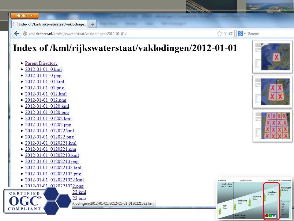 kustviewer.lizard.net 1 virtuele file