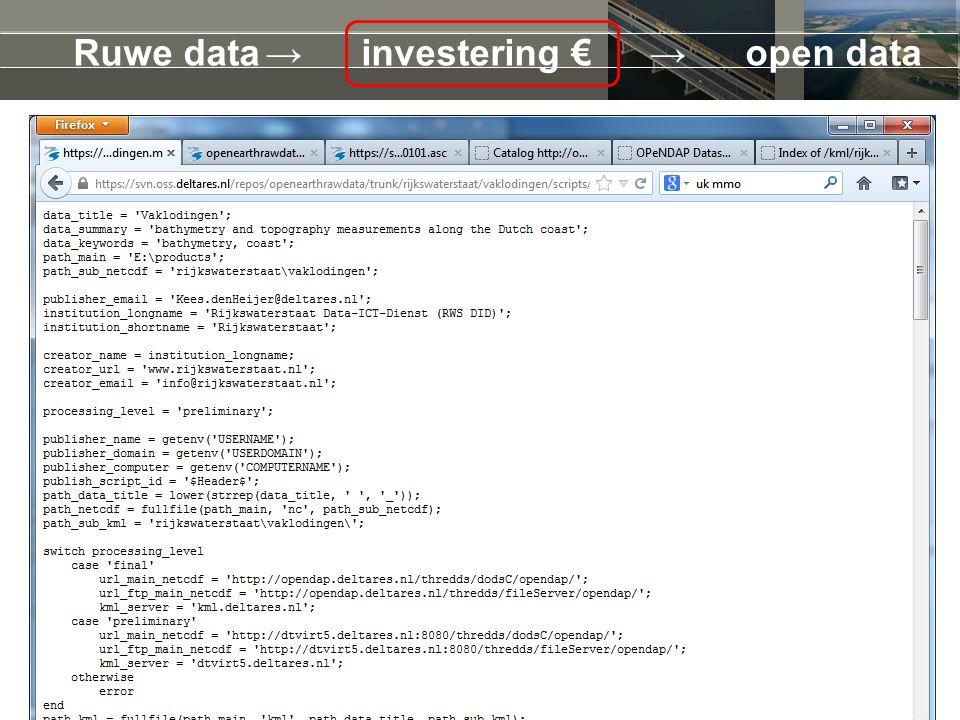 revisiespers. OpenEarthTools9010200 GooglePlot 375 31 OpenE.Raw Data5594 83 vaklodingen 155 10