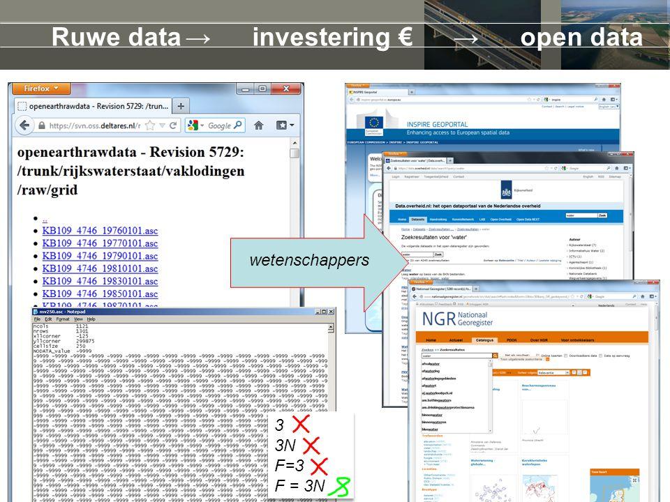 Ruwe data→investering €→open data 3 3N F=3 F = 3N 3 3N F=3 F = 3N wetenschappers