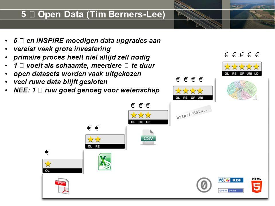 5 ★ Open Data (Tim Berners-Lee) 5 ★ en INSPIRE moedigen data upgrades aan vereist vaak grote investering primaire proces heeft niet altijd zelf nodig 1 ★ voelt als schaamte, meerdere ★ te duur open datasets worden vaak uitgekozen veel ruwe data blijft gesloten NEE: 1 ★ ruw goed genoeg voor wetenschap € € € € € € € € € € € €