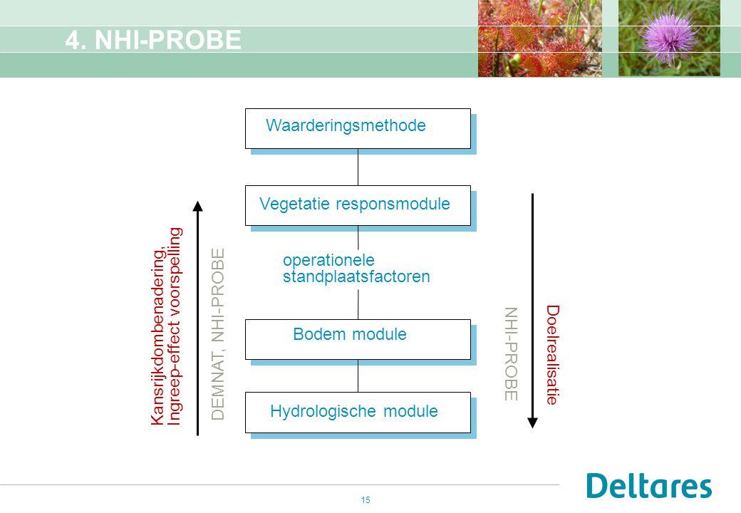 15 4. NHI-PROBE Hydrologische module Bodem module operationele standplaatsfactoren Vegetatie responsmodule Waarderingsmethode Kansrijkdombenadering, I