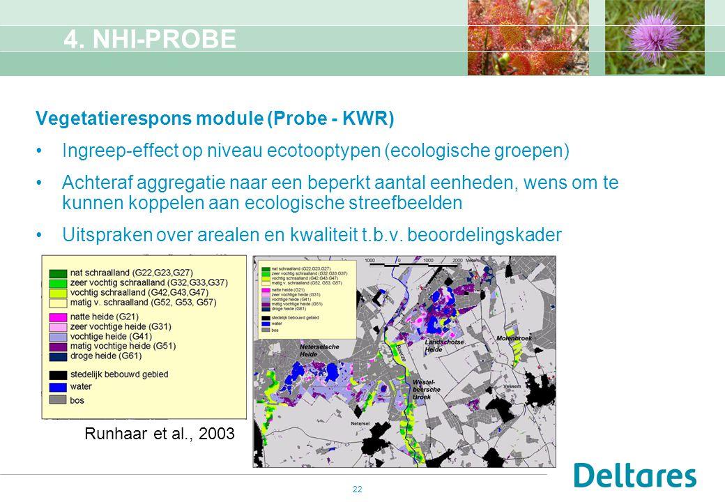 22 4. NHI-PROBE Vegetatierespons module (Probe - KWR) Ingreep-effect op niveau ecotooptypen (ecologische groepen) Achteraf aggregatie naar een beperkt