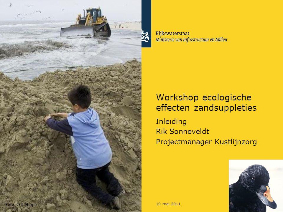 Rijkswaterstaat Workshop ecologische effecten zandsuppleties219 mei 2011 Zand voor veilig Nederland Sinds 1990 laten we Nederland niet kleiner worden en sinds 2001 willen we het gehele kustsysteem laten meegroeien met de waargenomen relatieve zeespiegelstijging.
