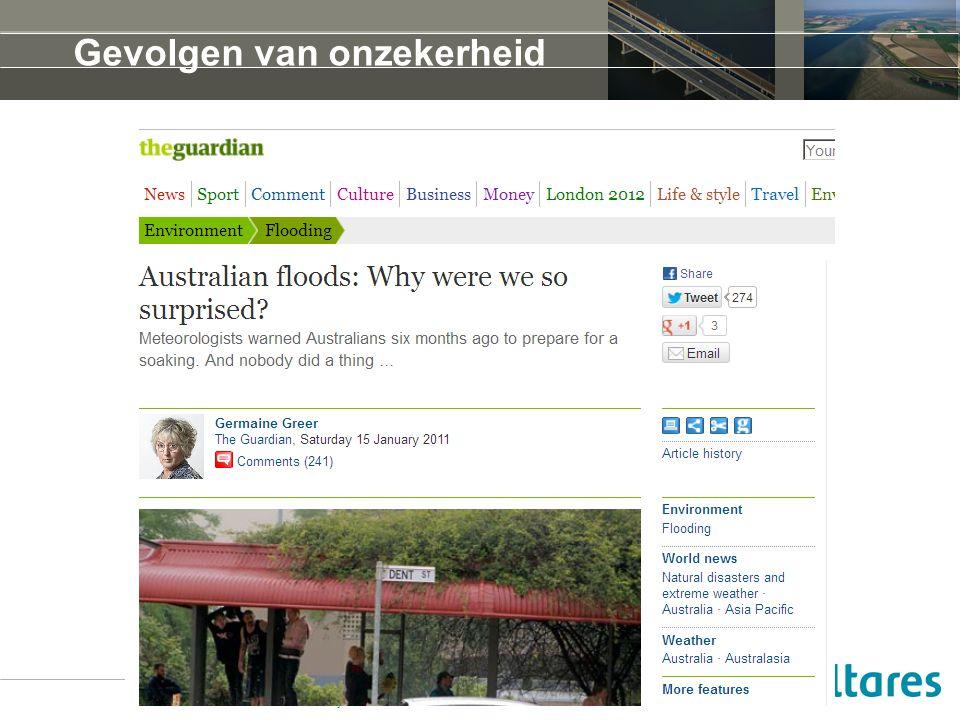 8 juni 2012 Gevolgen van onzekerheid