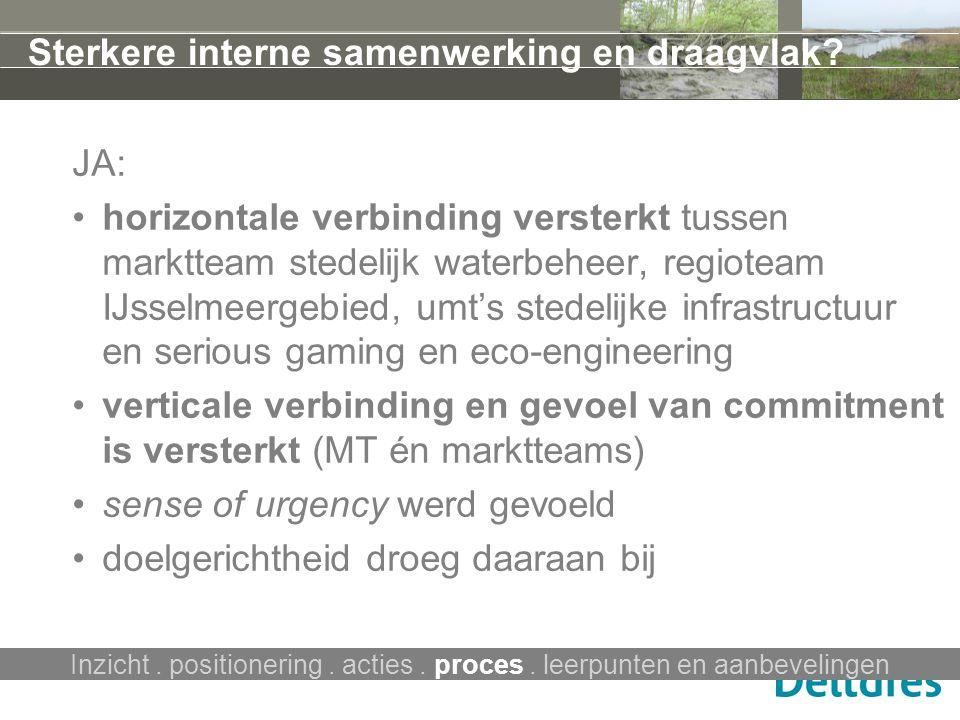 JA: horizontale verbinding versterkt tussen marktteam stedelijk waterbeheer, regioteam IJsselmeergebied, umt's stedelijke infrastructuur en serious ga