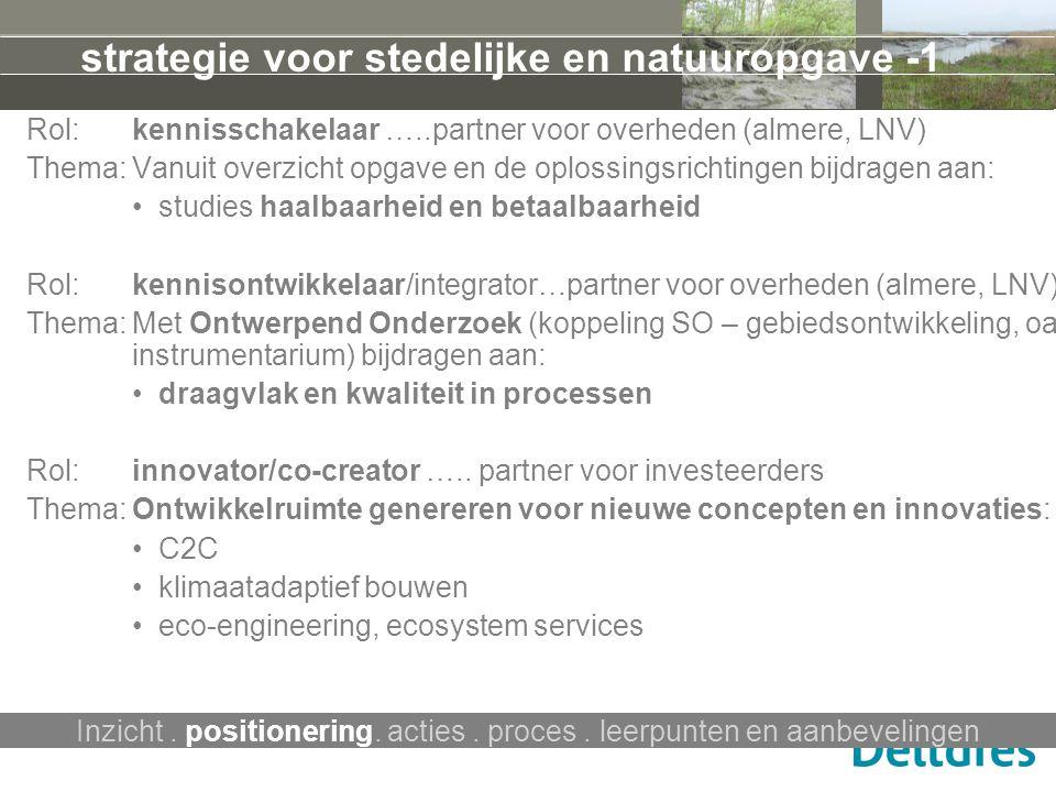 Rol:kennisschakelaar …..partner voor overheden (almere, LNV) Thema:Vanuit overzicht opgave en de oplossingsrichtingen bijdragen aan: studies haalbaarh