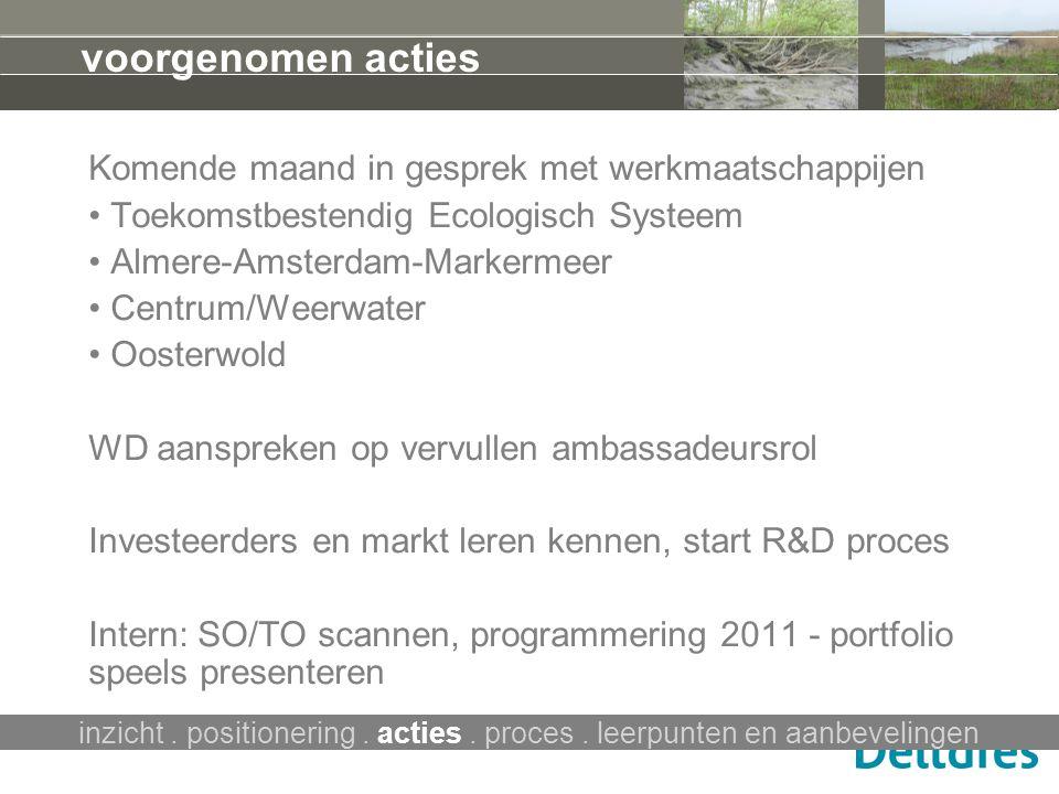 Komende maand in gesprek met werkmaatschappijen Toekomstbestendig Ecologisch Systeem Almere-Amsterdam-Markermeer Centrum/Weerwater Oosterwold WD aansp