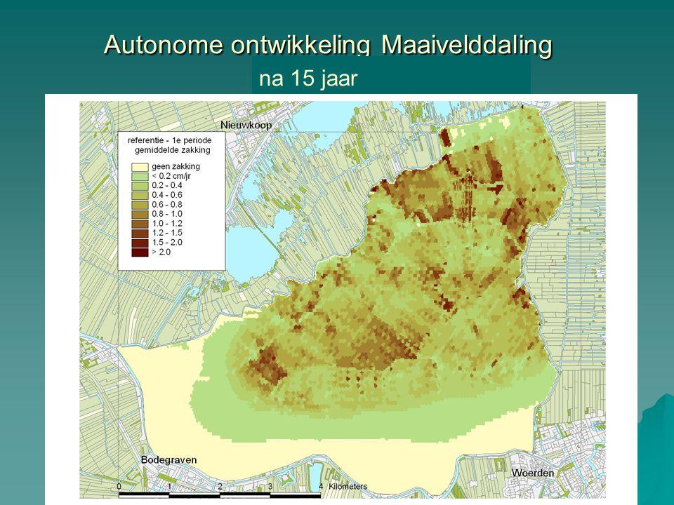 Autonome ontwikkeling Maaivelddaling na 15 jaar