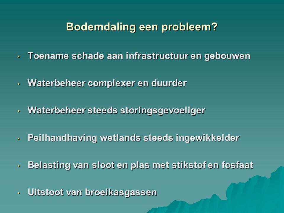 Bodemdaling een probleem? Toename schade aan infrastructuur en gebouwen Toename schade aan infrastructuur en gebouwen Waterbeheer complexer en duurder