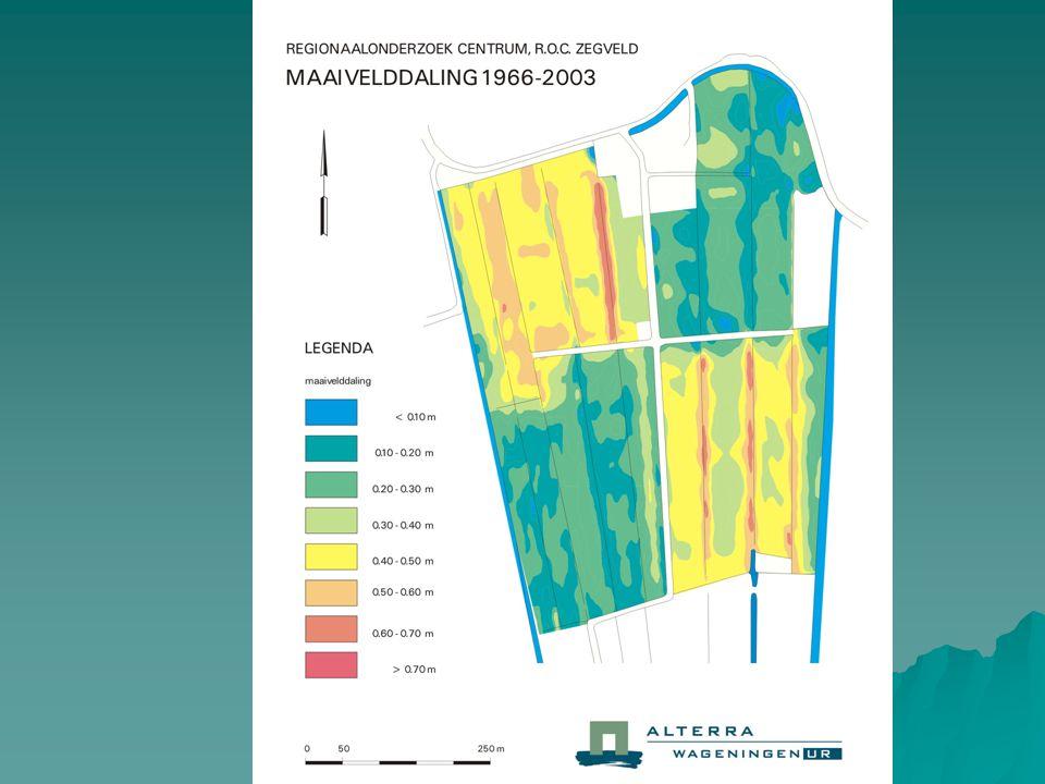 Bodemdaling en klimaatscenario's Drooglegging Bodemdaling (cm) Drooglegging Bodemdaling (cm) (cm) 2100 2100(W+) (cm) 2100 2100(W+) veen 30 69 116 veen 60 112 188 veen + kleidek 30 10 17 veen + kleidek 60 54 91