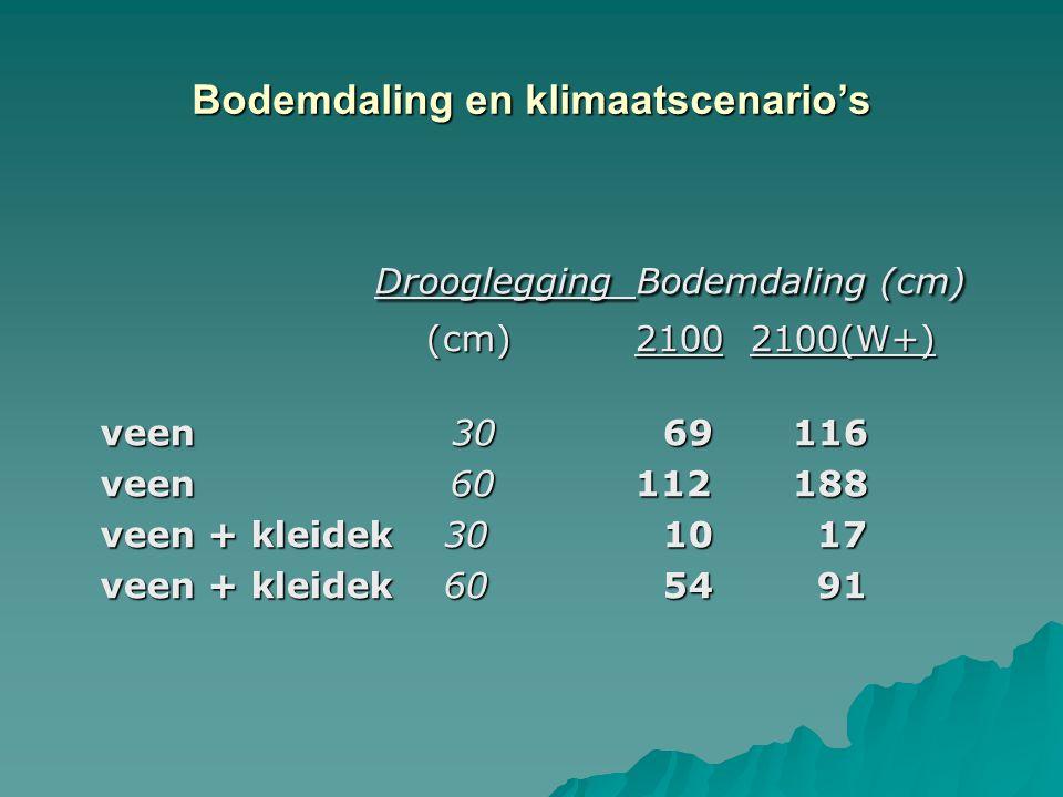 Bodemdaling en klimaatscenario's Drooglegging Bodemdaling (cm) Drooglegging Bodemdaling (cm) (cm) 2100 2100(W+) (cm) 2100 2100(W+) veen 30 69 116 veen