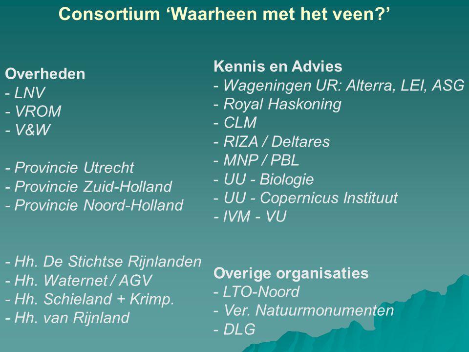 Overheden - LNV - VROM - V&W - Provincie Utrecht - Provincie Zuid-Holland - Provincie Noord-Holland - Hh. De Stichtse Rijnlanden - Hh. Waternet / AGV