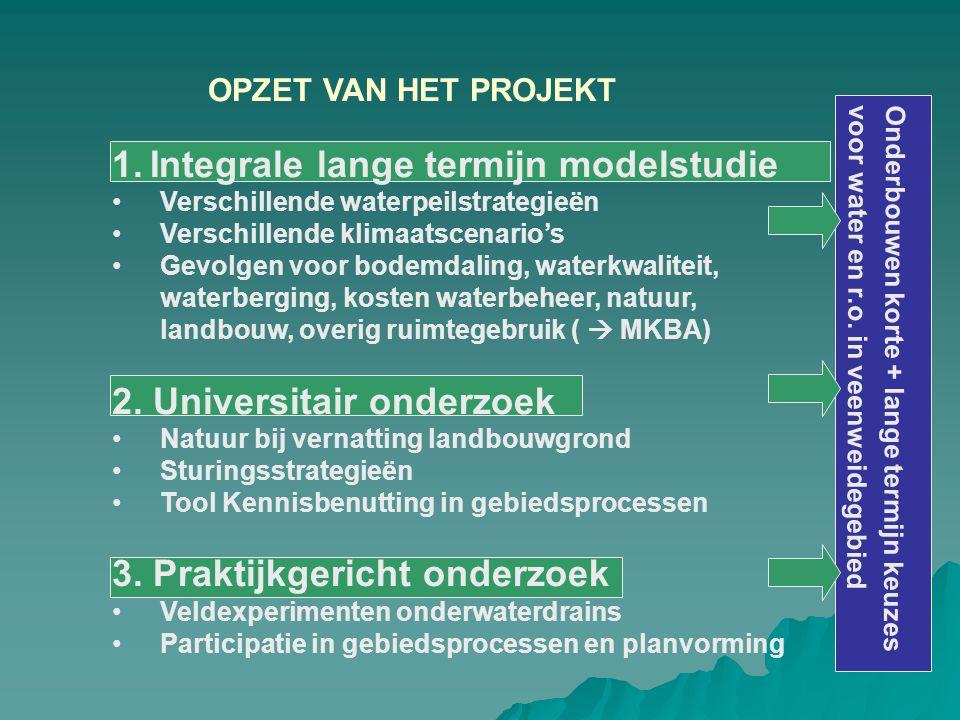 Modelstudie  Wat is het effect van peilverhoging en vergroting van peilvakken op: –Grondwaterstanden –Bodemdaling ↓ –Kansen voor natuur –Perspectieven voor landbouw