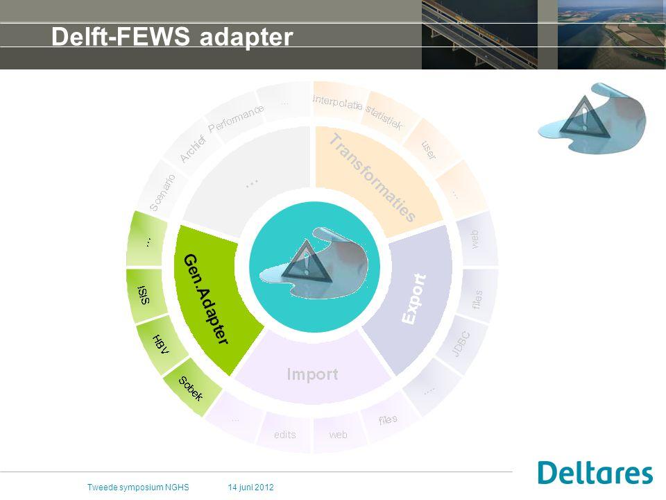 14 juni 2012Tweede symposium NGHS Delft-FEWS adapter