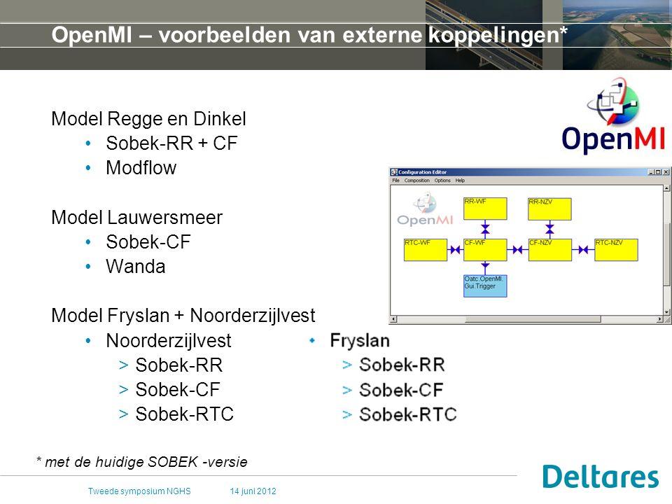 14 juni 2012Tweede symposium NGHS OpenMI – voorbeelden van externe koppelingen* Model Regge en Dinkel Sobek-RR + CF Modflow Model Lauwersmeer Sobek-CF