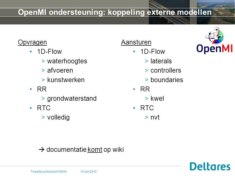 14 juni 2012Tweede symposium NGHS OpenMI ondersteuning: koppeling externe modellen Opvragen 1D-Flow >waterhoogtes >afvoeren >kunstwerken RR >grondwate