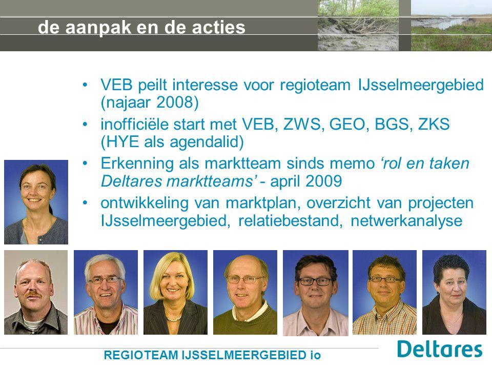de aanpak en de acties VEB peilt interesse voor regioteam IJsselmeergebied (najaar 2008) inofficiële start met VEB, ZWS, GEO, BGS, ZKS (HYE als agendalid) Erkenning als marktteam sinds memo 'rol en taken Deltares marktteams' - april 2009 ontwikkeling van marktplan, overzicht van projecten IJsselmeergebied, relatiebestand, netwerkanalyse REGIOTEAM IJSSELMEERGEBIED io