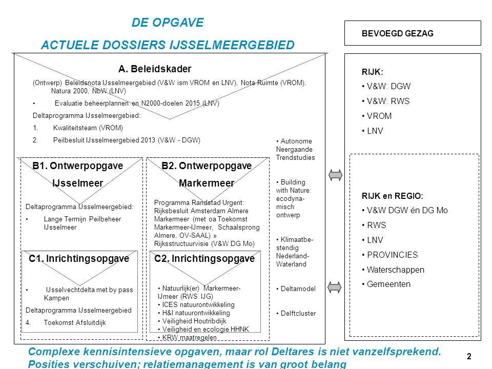 C1. Inrichtingsopgave A. Beleidskader RIJK: V&W: DGW V&W: RWS VROM LNV BEVOEGD GEZAG B1. Ontwerpopgave IJsselmeer RIJK en REGIO: V&W DGW én DG Mo RWS