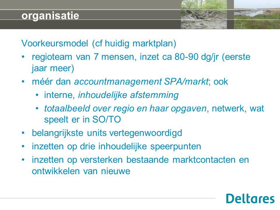 organisatie Voorkeursmodel (cf huidig marktplan) regioteam van 7 mensen, inzet ca 80-90 dg/jr (eerste jaar meer) méér dan accountmanagement SPA/markt;