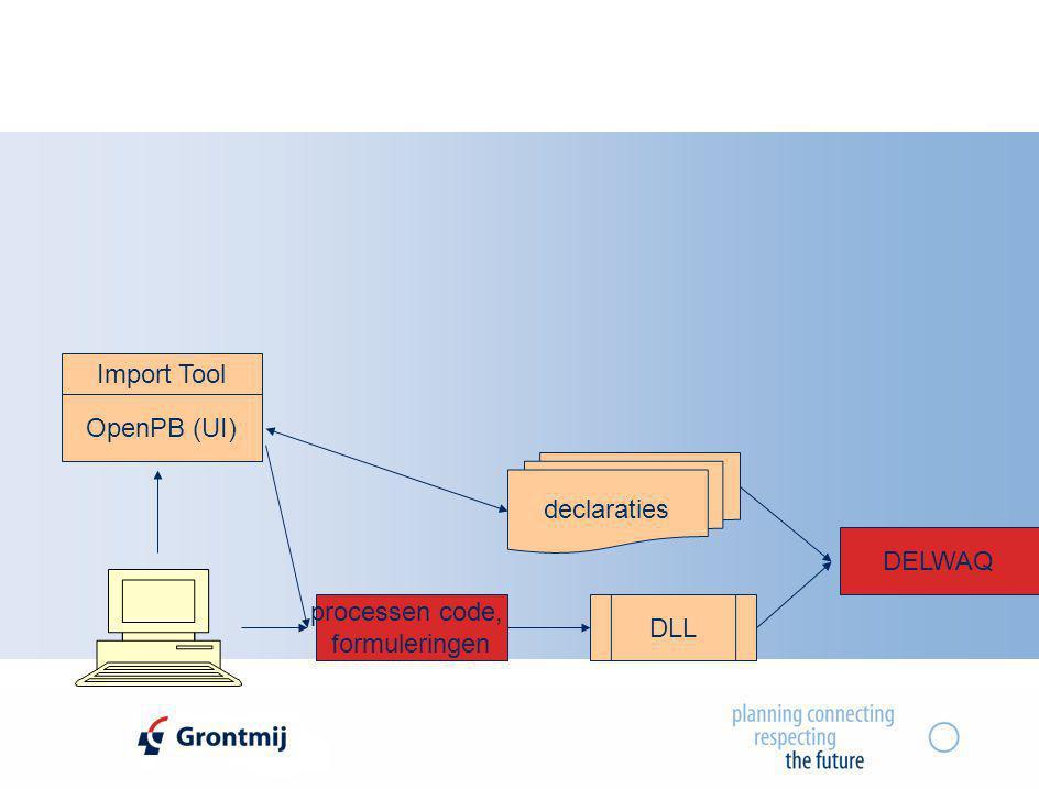 DELWAQ OpenPB (UI) Import Tool processen code, formuleringen declaraties DLL