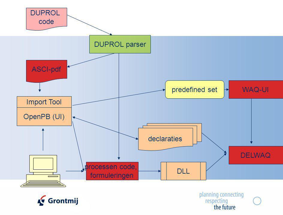 DUPROL parser ASCI-pdf DUPROL code DELWAQ OpenPB (UI) Import Tool processen code, formuleringen declaraties DLL predefined setWAQ-UI
