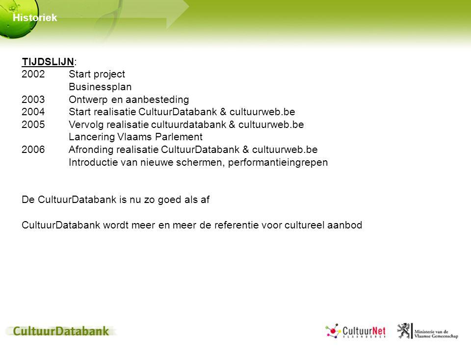 TIJDSLIJN: 2002Start project Businessplan 2003Ontwerp en aanbesteding 2004Start realisatie CultuurDatabank & cultuurweb.be 2005Vervolg realisatie cult