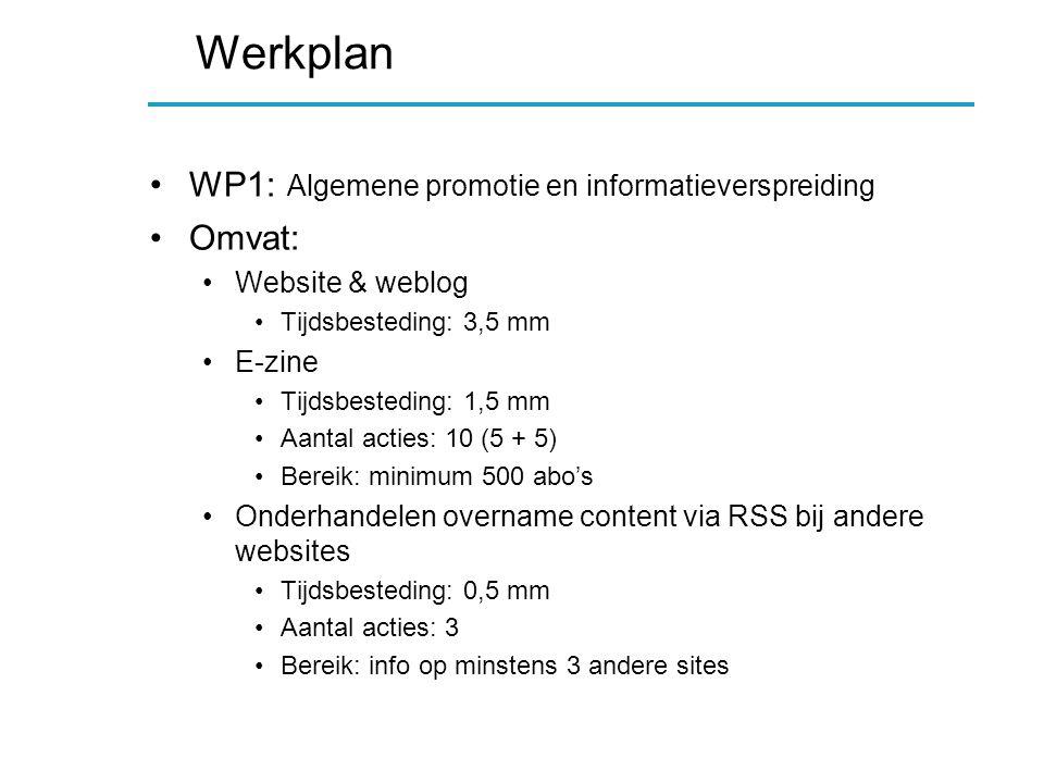 WP1: Algemene promotie en informatieverspreiding Omvat: Website & weblog Tijdsbesteding: 3,5 mm E-zine Tijdsbesteding: 1,5 mm Aantal acties: 10 (5 + 5) Bereik: minimum 500 abo's Onderhandelen overname content via RSS bij andere websites Tijdsbesteding: 0,5 mm Aantal acties: 3 Bereik: info op minstens 3 andere sites