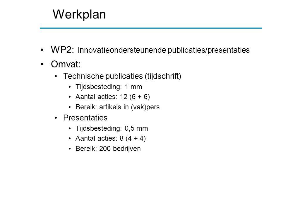 Werkplan WP2: Innovatieondersteunende publicaties/presentaties Omvat: Technische publicaties (tijdschrift) Tijdsbesteding: 1 mm Aantal acties: 12 (6 + 6) Bereik: artikels in (vak)pers Presentaties Tijdsbesteding: 0,5 mm Aantal acties: 8 (4 + 4) Bereik: 200 bedrijven