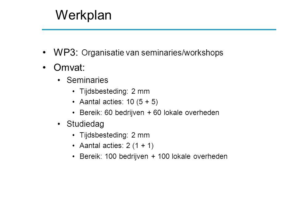 Werkplan WP3: Organisatie van seminaries/workshops Omvat: Seminaries Tijdsbesteding: 2 mm Aantal acties: 10 (5 + 5) Bereik: 60 bedrijven + 60 lokale overheden Studiedag Tijdsbesteding: 2 mm Aantal acties: 2 (1 + 1) Bereik: 100 bedrijven + 100 lokale overheden