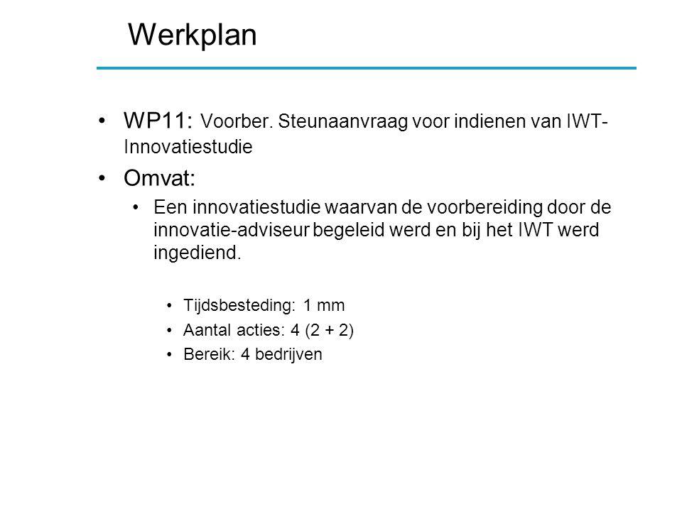 Werkplan WP11: Voorber.